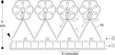 Inspirações de Croche com Any Lucy: bicos em crochê