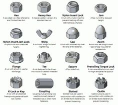 Nut Types--This site has many useful charts illustrating fasteners and their uses.
