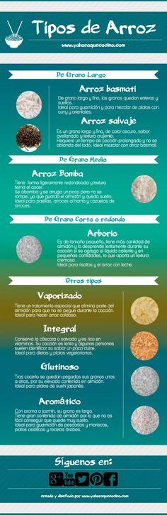 Tipos de Arroz y Receta de Arroz con Lentejas #infografia