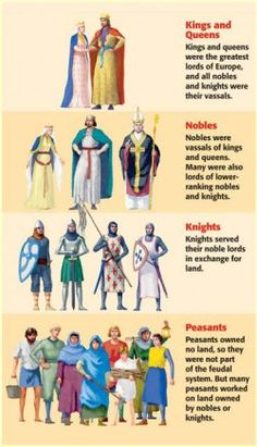 Feudalism is a social structure that gives everyone a job and place.