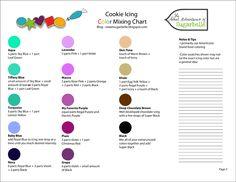 Színkeverési segítség Ételfestékeket és eszközöket vásárolj a GlazurShopban! http://shop.glazur.hu