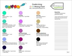 Cookie Icing Color Mixing Chart deom SweetSugarBelle - Color Chart 2