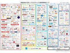 飲食関連サービスのカオスマップ(2017年版)をトレタが公開 | TechCrunch Japan