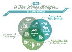 Honey Badger poster by 70PercentGrey on Etsy, $18.00