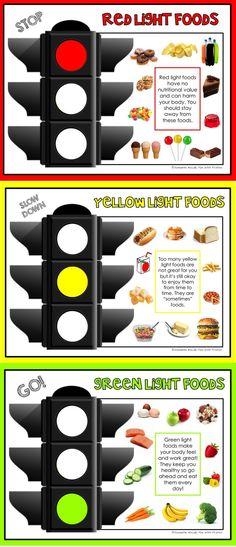All about traffic light eating and red light foods, yellow light foods, and green light foods: posters, lessons, and worksheets!