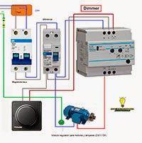 Prime 161 Best Distribution Board Images Electrical Engineering Power Wiring Digital Resources Inamasemecshebarightsorg
