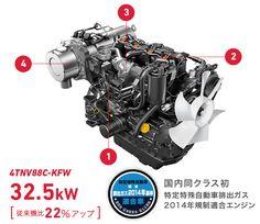 効率性 C30R-3 キャリア 建設機械 ヤンマー