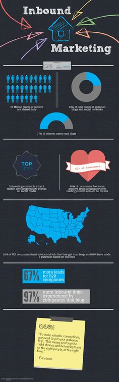 What\u0027s The Next Step In Domain Names Infographic - Jason Fox DIY