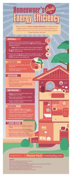 INFOGRAPHIC: Homeowner's Guide to Energy Efficiency (via: visual.ly) #energy #efficiency #goinggreen