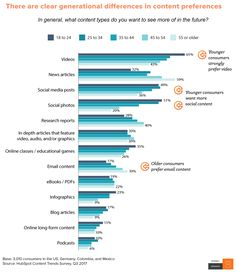 Are You Marketing Effectively Across Generational Lines? [New Data]