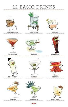 12 Basic Drinks sold by Home Bar Basics. Shop more products from Home Bar  Basics on Storenvy 2518105e82f