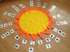 Le jeu du soleil - 3-6 ans   Familyandco