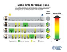 Make Time + Break Time graphic