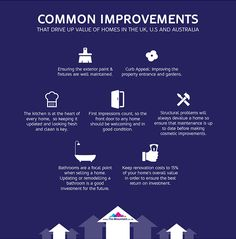 Home Improvements that add value across all three markets