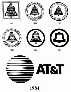 The evolution of the AT logo - My gpa, mom, and aunt all worked there. Kind of fun :)