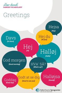 Greetings in Danish Speak Danish, Danish Words, Capital Of Denmark, Danish Language, Danish Culture, Danish Christmas, Hygge Life, Denmark Travel, Scandinavian