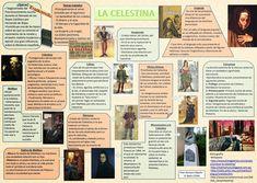 infografías literatura - Buscar con Google