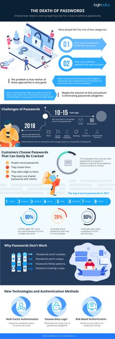 The Death Of Passwords In 2020 And Beyond - Infographic Website Use Of Technology, Business Technology, Security Technology, Technology Hacks, Password Strength, Infographic Website, Multi Factor Authentication, Internet