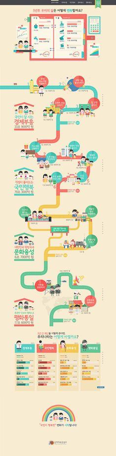 interactive infographic on Behance