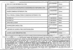 Até você Marisa???? Lojas Marisa depositou R$ 3,2 milhões em conta operada por doleira presa | Valor Econômico