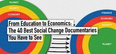 From Education to Economics: The 40 Best Social Change Documentaries You Have to See