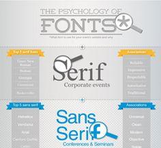 The Psychology of Fonts - Infographic - Ook dit is handig voor als je niet weet welk lettertype te gebruiken bij welk ontwerp. Leer hiervan!
