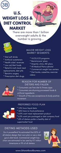 31 Best Fitness Weight Loss And Health Care Images In 2019 Health