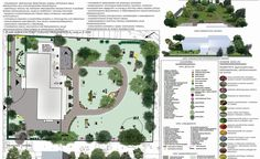 Plansza nr 1 Graphic Design, 3d, Garden, Projects, Log Projects, Garten, Blue Prints, Lawn And Garden, Gardens