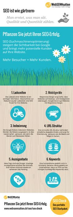 Infografik: SEO ist wie Gärtnern. Prüfen Sie diese 6 SEO Rankingfaktoren. #seo #infografik