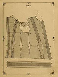 1890 - 1892 The cutters' practical guide to the cutting of ladies' garments by Vincent, W. Clothing Patterns, Dress Patterns, Sewing Patterns, Medieval Clothing, Historical Clothing, 1890s Fashion, Vintage Fashion, Men's Fashion, Norfolk Jacket