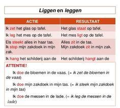 Leggen (actie) en liggen (resultaat) / Mettre, placer
