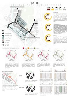 Site Analysis Architecture, Architecture Concept Drawings, Urban Design Concept, Urban Design Diagram, Architecture Presentation Board, Presentation Layout, Site Analysis Sheet, Graphic Design Cv, Planning School