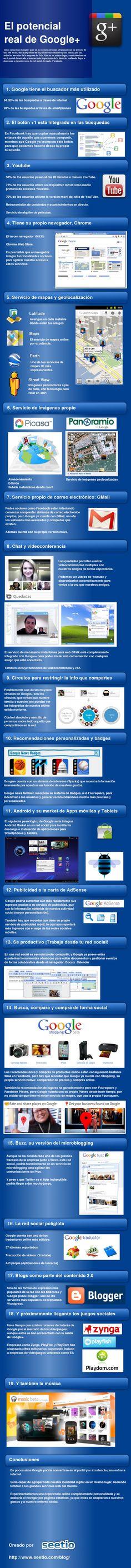 El potencial de Google+ para unir los servicios de Google (Español)