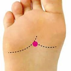 A Self-Help Acupuncture Point to Relieve Stress & Anxiety with Kidney 1 — Acupuncture Center of New Jersey Acupuncture Points, Acupressure Points, Ear Congestion, Receding Gums, Salud Natural, Traditional Chinese Medicine, Natural Cosmetics, Massage Therapy, Stress And Anxiety