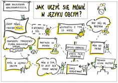 Myślenie wizualne, kurs online, e-book, sketchnoting English Teaching Resources, English Activities, Teaching English Grammar, English Lessons, Learn English, Teaching Reading, Learning, Preschool Spanish, College Checklist