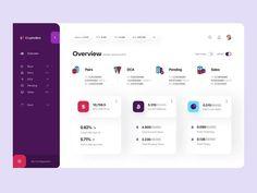 CryptoBot: Overview by Vladimir Gruev for Heartbeat Agency on Dribbble Dashboard Ui, Dashboard Design, Ui Ux Design, Interface Design, User Interface, Project Dashboard, Design Layouts, Flat Design, Graphic Design
