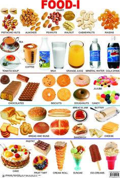 (2017-02) Fødevarer