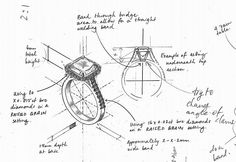 Drawing, like any other technique, or the things you are good at, your tools at hand, or your raw materials, will influence the kind of output you produce Ring sketch by http://www.xennoxdiamonds.com.au/