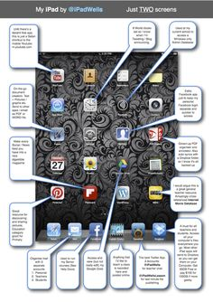 My iPad by @iPadWells  Apps & Organization for Teachers