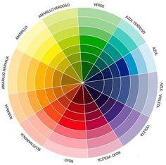 Como combinar as cores do Outono/ Inverno com a ajuda do círculo cromático