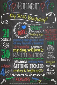 Balloon First Birthday Chalkboard Poster Custom Boy 1st Birthday Chalk Board Printable Red Yellow Blue Green