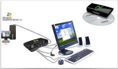 #ncomputing virtual desktops...