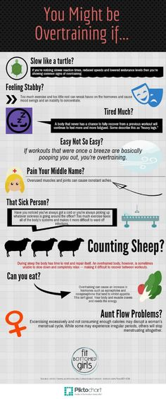 Tish fills us in on how to know if you're overtraining in this infographic. And yes, it is possible!