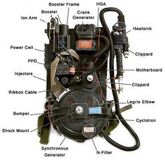 Ghostbusters Proton Pack? Yep. One of these days I'm making one of these for my wonderful, loverly, boyfriend.