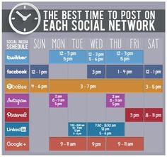 The best time to post on each social network Inbound Marketing, Content Marketing, Digital Marketing, Blockchain, Social Networks, Social Media, Best Time To Post, Google Plus, Beauty