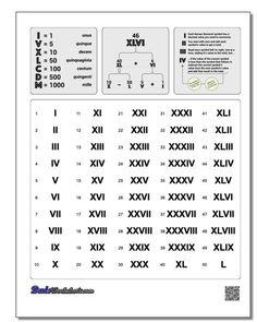 Free printable Roman Numerals anchor chart from and rules for reading/writing Roman numerals! Many more charts with large ranges, years, and more! Kindergarten Workbooks, 4th Grade Math Worksheets, Printable Math Worksheets, Math Resources, Free Printable, 50 Roman Numeral, Roman Numerals Chart, Roman Numeral Numbers, Roman Numeral Conversion