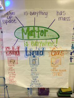 Matter - 2nd Grade