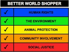 Better World Shopper, some really great information on where to shop for all the products you will ever need based on how they treat their employees, environment, animals, and community.