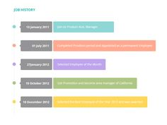 Job history timeline download: http://themeforest.net/item/bucket-admin-bootstrap-3-responsive-flat-dashboard/6642985 Get this template from: http://themeforest.net/?ref=Vision7Studio more on http://html5themes.org