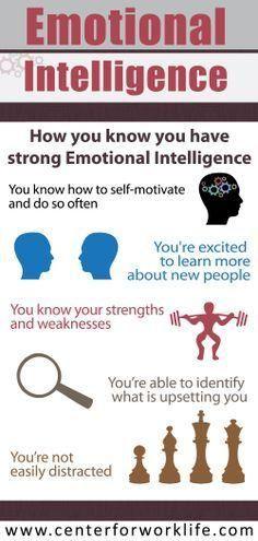 Emotional intelligence essay